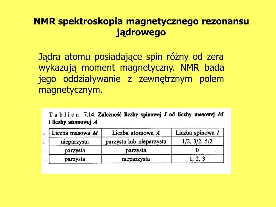 NMR spektroskopia magnetycznego rezonansu jądrowego Jądra atomu posiadające spin różny od zera wykazują moment magnetyczny. NMR bada jego oddziaływani