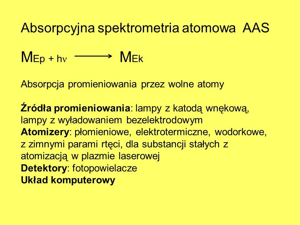 Absorpcyjna spektrometria atomowa AAS M Ep + h ν M Ek Absorpcja promieniowania przez wolne atomy Źródła promieniowania: lampy z katodą wnękową, lampy