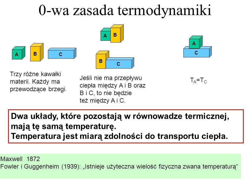 Ciepło i kontakt termiczny Dwa układy są w kontakcie termicznym, jeśli mogą wymieniać energię bez wykonywania makroskopowej pracy Ta forma wymiany ene