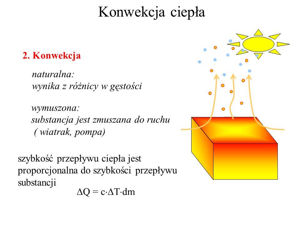 Ciepło jest strumieniem energii wynikającym z różnicy temperatur 1. Przewodnictwo cieple : A dx