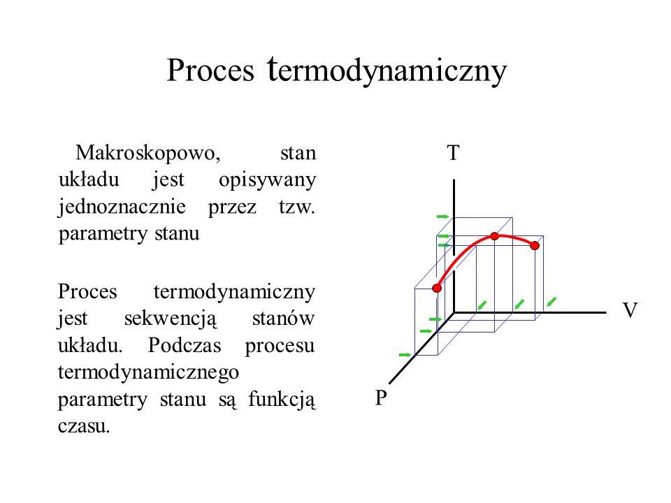 Gaz doskonały Definicja makroskopowa : Gaz doskonały to taki, który spełnia równanie stanu PV = nRT P - ciśnienie V - objętość n – ilość gazu (w molach) R – universalna stała gazowa T - temperatura Definicja mikroskopowa : Poza zderzeniami elastycznymi cząstki gazu doskonałego nie oddziaływają na siebie – zasięg oddziaływania jest bardzo krótki.
