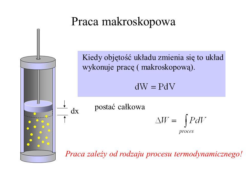 Proces t ermodynamiczny Proces termodynamiczny jest sekwencją stanów układu.