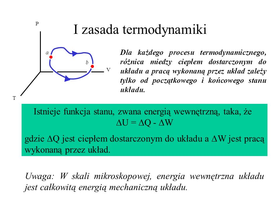 Praca makroskopowa dx Praca zależy od rodzaju procesu termodynamicznego! postać całkowa Kiedy objętość układu zmienia się to układ wykonuje pracę ( ma