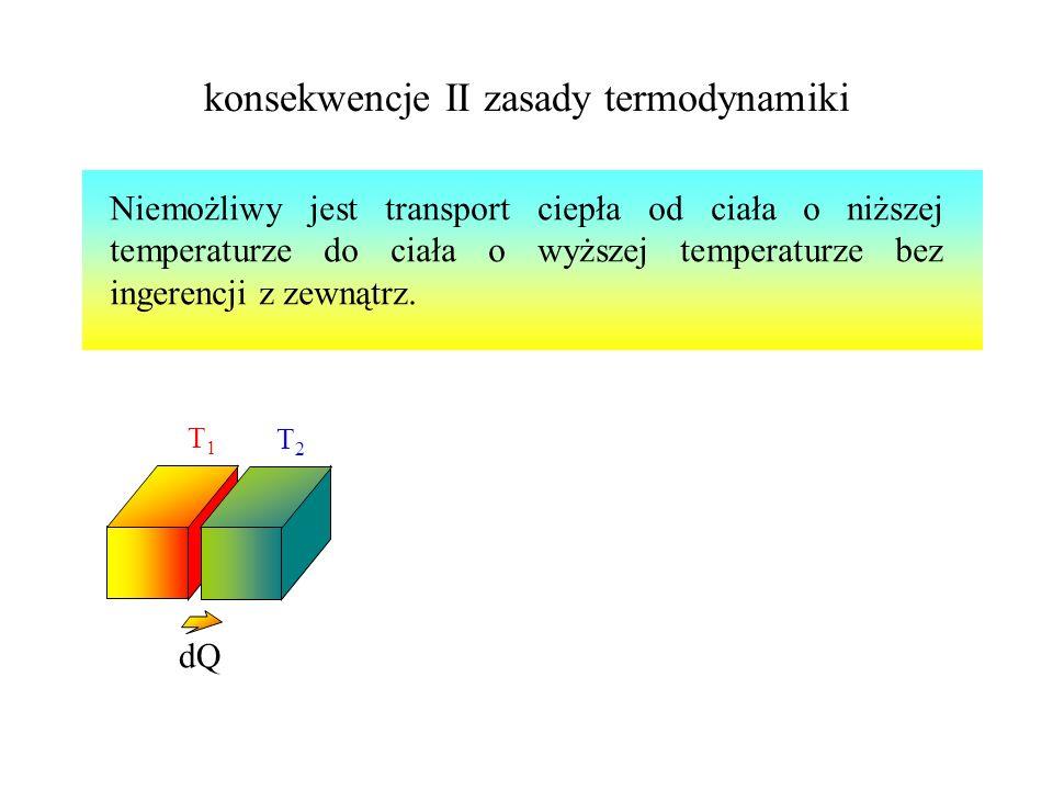 Q c TcTc Konsekwencje II zasady termodynamiki silnik W Q h ThTh Niemożliwe jest zbudowanie maszyny cieplnej, która podczas jednego cyklu wykonywałaby pracę tylko kosztem absorpcji energii cieplnej z rezerwuaru ciepła.