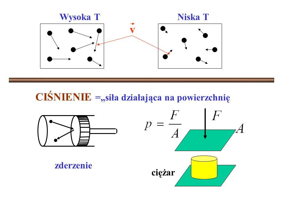 Energia wewnętrzna gazu doskonałego W skład energii wewnętrznej gazu doskonałego wchodzą: energia kinetyczna ruchu postępowego i obrotowego oraz energia ruchu drgającego cząstek znajdujących się w układzie.