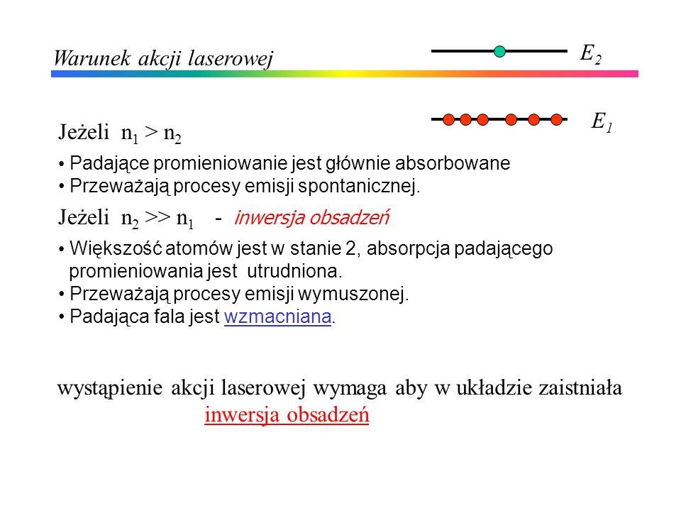 Warunek akcji laserowej Jeżeli n 1 > n 2 Padające promieniowanie jest głównie absorbowane Przeważają procesy emisji spontanicznej. Większość atomów je
