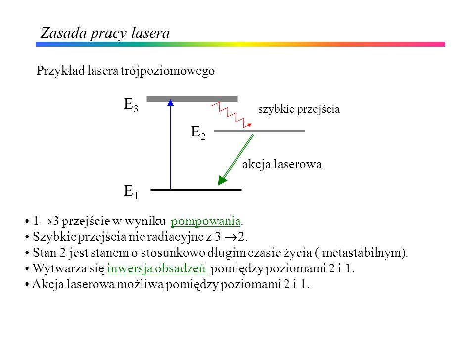 Przykład lasera trójpoziomowego Zasada pracy lasera E1E1 E3E3 E2E2 szybkie przejścia akcja laserowa 1 3 przejście w wyniku pompowania. Szybkie przejśc