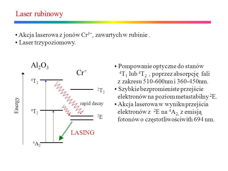 Akcja laserowa z jonów Cr 3+, zawartych w rubinie. Laser trzypoziomowy. Energy 4A24A2 4T24T2 4T14T1 2T22T2 2E2E LASING Pompowanie optyczne do stanów 4