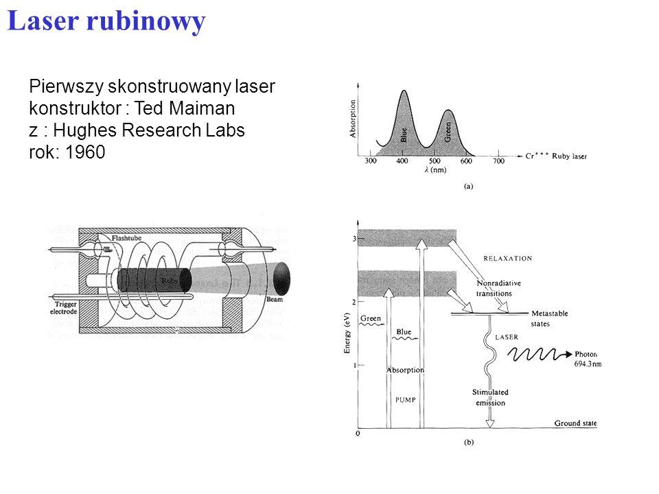 Laser rubinowy Pierwszy skonstruowany laser konstruktor : Ted Maiman z : Hughes Research Labs rok: 1960