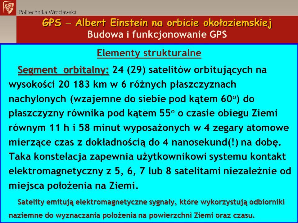 GPS Albert Einstein na orbicie okołoziemskiej GPS Albert Einstein na orbicie okołoziemskiej Budowa i funkcjonowanie GPS Elementy strukturalne Segment