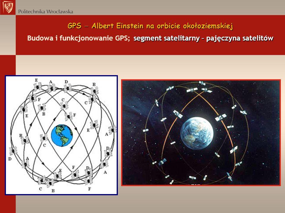 GPS Albert Einstein na orbicie okołoziemskiej segment satelitarny – pajęczyna satelitów GPS Albert Einstein na orbicie okołoziemskiej Budowa i funkcjo