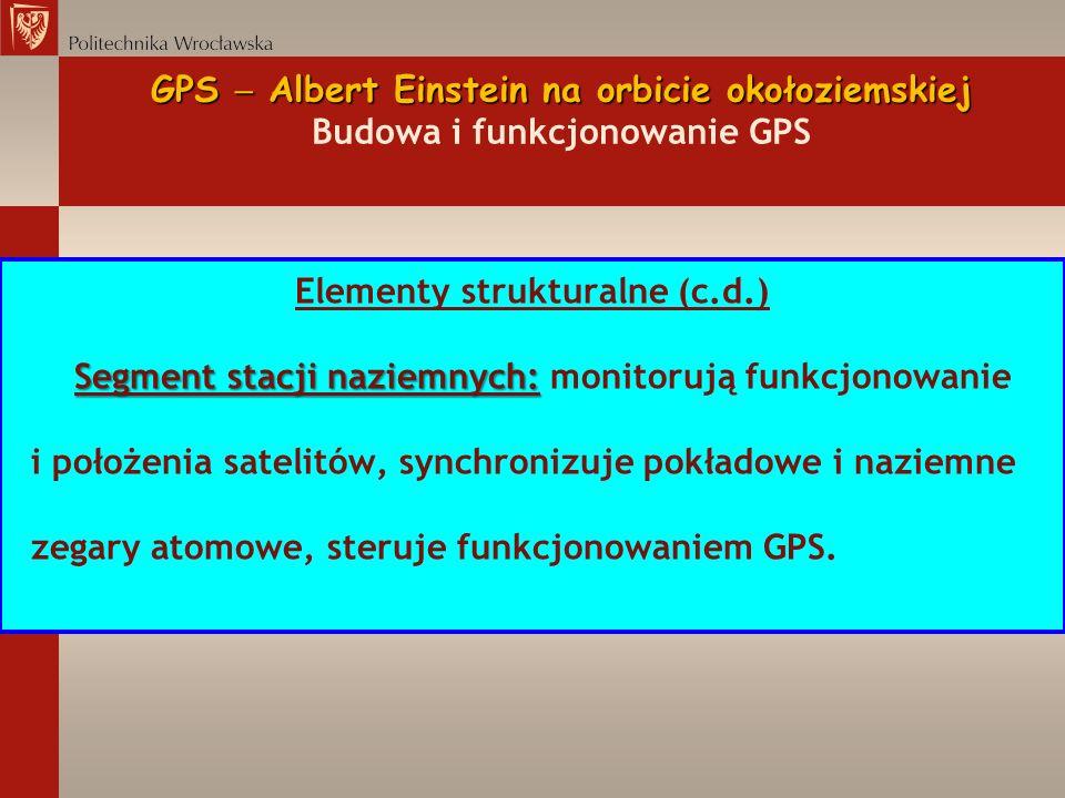 GPS Albert Einstein na orbicie okołoziemskiej GPS Albert Einstein na orbicie okołoziemskiej Budowa i funkcjonowanie GPS Elementy strukturalne (c.d.) S