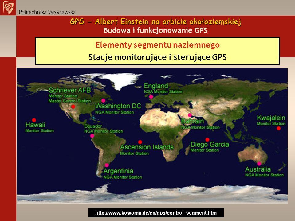 Elementy segmentu naziemnego Stacje monitorujące i sterujące GPS GPS Albert Einstein na orbicie okołoziemskiej GPS Albert Einstein na orbicie okołozie