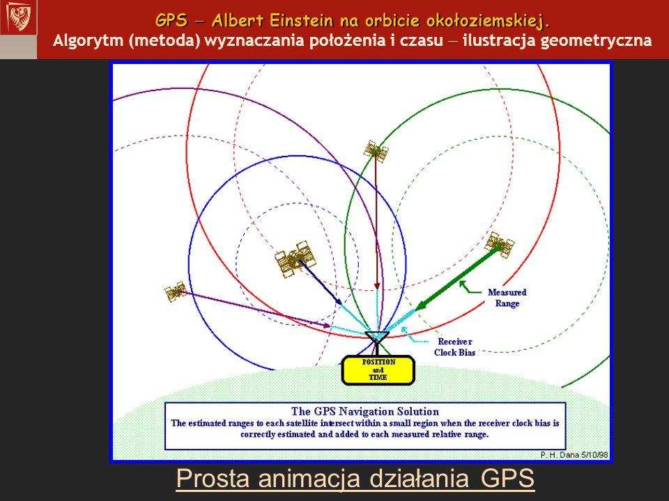 GPS Albert Einstein na orbicie okołoziemskiej. GPS Albert Einstein na orbicie okołoziemskiej. Algorytm (metoda) wyznaczania położenia i czasu ilustrac