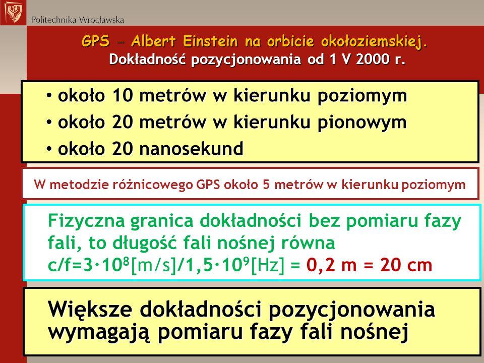 GPS Albert Einstein na orbicie okołoziemskiej. Dokładność pozycjonowania od 1 V 2000 r. około 10 metrów w kierunku poziomym około 10 metrów w kierunku