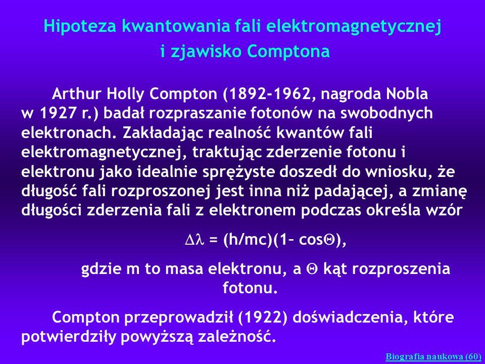 Hipoteza kwantowania fali elektromagnetycznej i zjawisko Comptona Biografia naukowa (60) Arthur Holly Compton (1892-1962, nagroda Nobla w 1927 r.) bad