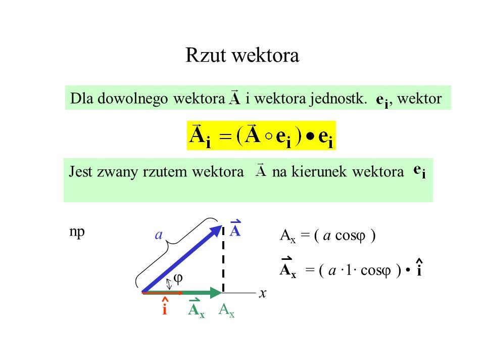 Rzut wektora Dla dowolnego wektora i wektora jednostk., wektor Jest zwany rzutem wektora na kierunek wektora A i x AxAx AxAx = ( a ·1· cos ) i A x = (