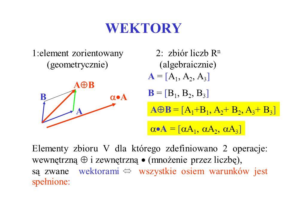 A A B WEKTORY Elementy zbioru V dla którego zdefiniowano 2 operacje: wewnętrzną i zewnętrzną (mnożenie przez liczbę), 1:element zorientowany (geometry