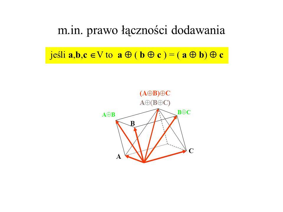 Iloczyn wektorowy Iloczynem wektorowym A x B jest wektor C, którego moduł jest równy C = ABsin i który jest prostopadły do płaszczyzny na której leżą A i B.