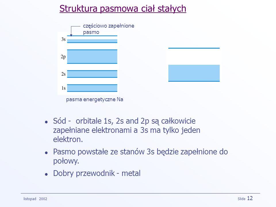 listopad 2002 Slide 12 pasma energetyczne Na częściowo zapełnione pasmo Sód - orbitale 1s, 2s and 2p są całkowicie zapełniane elektronami a 3s ma tylk