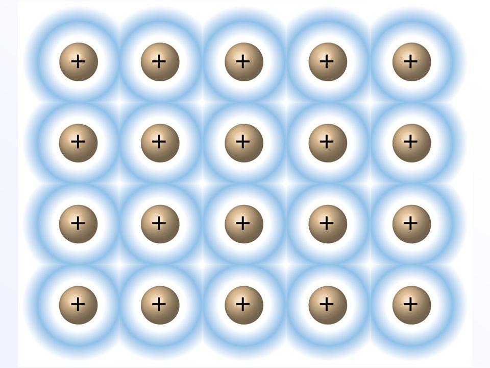 listopad 2002 Slide 3 Funkcja rozkładu Fermiego-Diraca Dla T = 0 K, f(E) = 1 E < E F 0 E > E F W T=0 zapełnione są wszystkie stany o energiach poniżej E F Dla dowolnej temperatury prawdopodobieństwo zapełnienia stanu o energii E F wynosi 0.5 f(E) = 0.5 dla E = E F