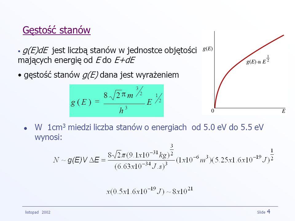listopad 2002 Slide 4 Gęstość stanów W 1cm 3 miedzi liczba stanów o energiach od 5.0 eV do 5.5 eV wynosi: 2 1 3 2 3 28 )(E h m Eg g(E)dE jest liczbą s