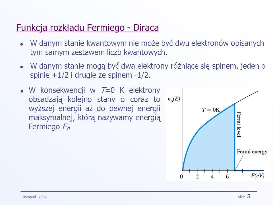 listopad 2002 Slide 6 Funkcja rozkładu Fermiego - Diraca Ilość elektronów w jednostce objętości zajmujących stany od energii E=0 do E F skąd Dla miedzi =8.4x10 28 m -3, a energia Fermiego E F =7.0 eV