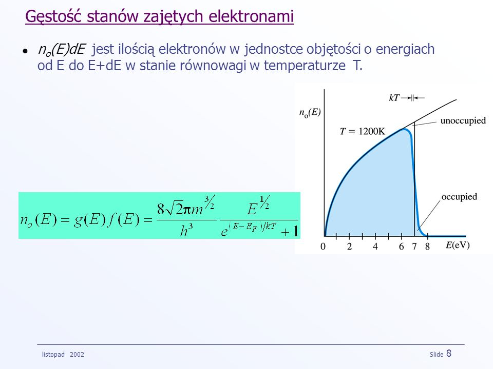 listopad 2002 Slide 8 Gęstość stanów zajętych elektronami n o (E)dE jest ilością elektronów w jednostce objętości o energiach od E do E+dE w stanie ró