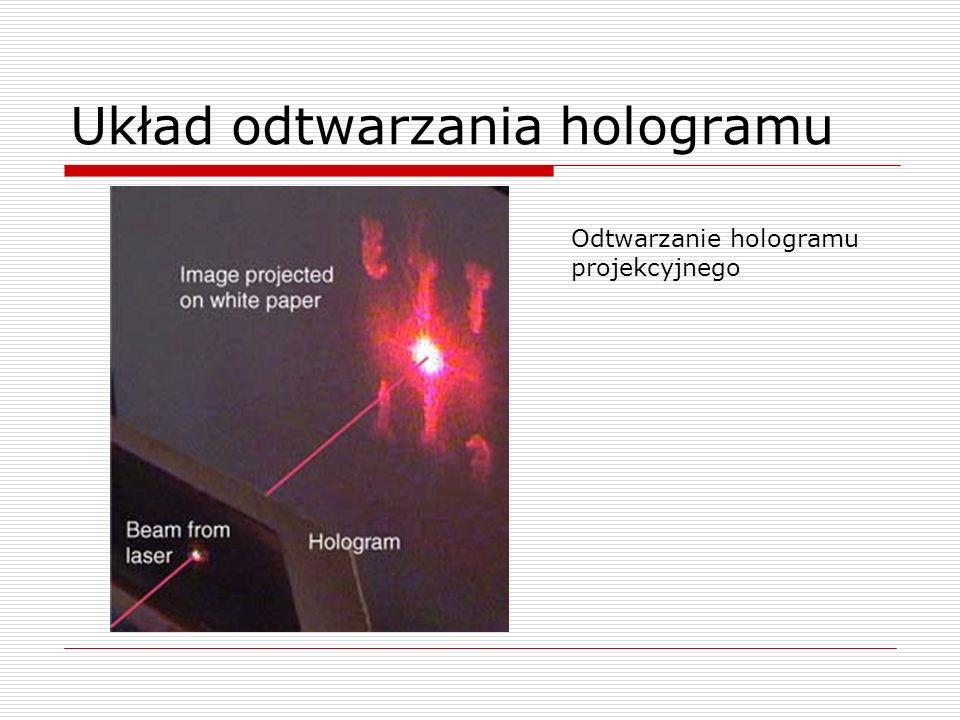Rodzaje hologramów Transmission Hologram Reflection Hologram Rainbow Hologram Denisyuk Hologram Mogą być oglądane w świetle biały.