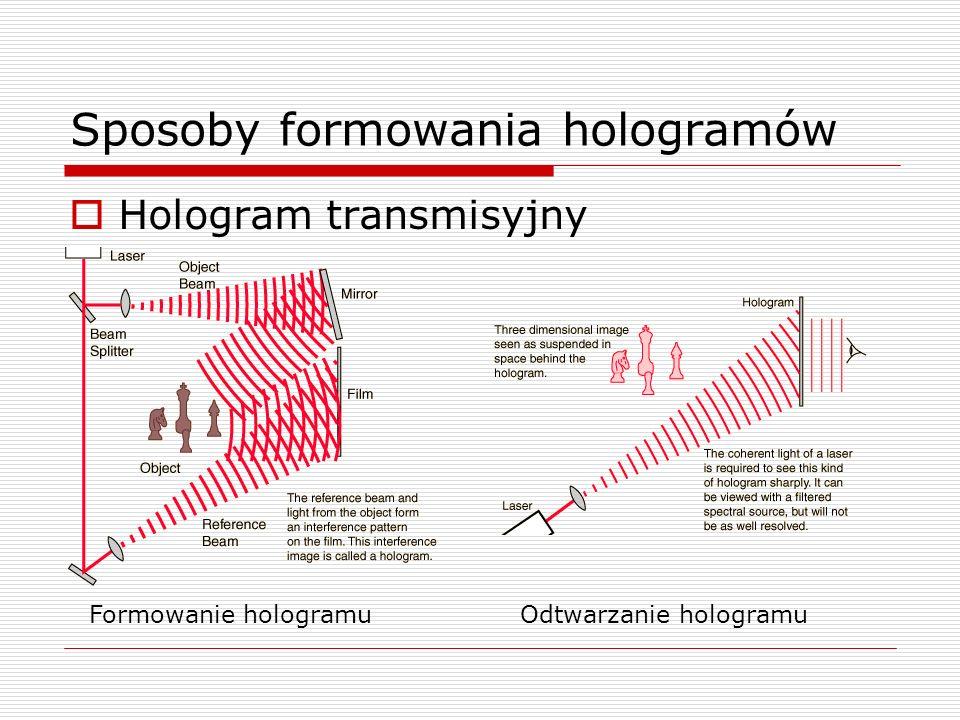 Sposoby formowania hologramów Hologram transmisyjny Formowanie hologramuOdtwarzanie hologramu
