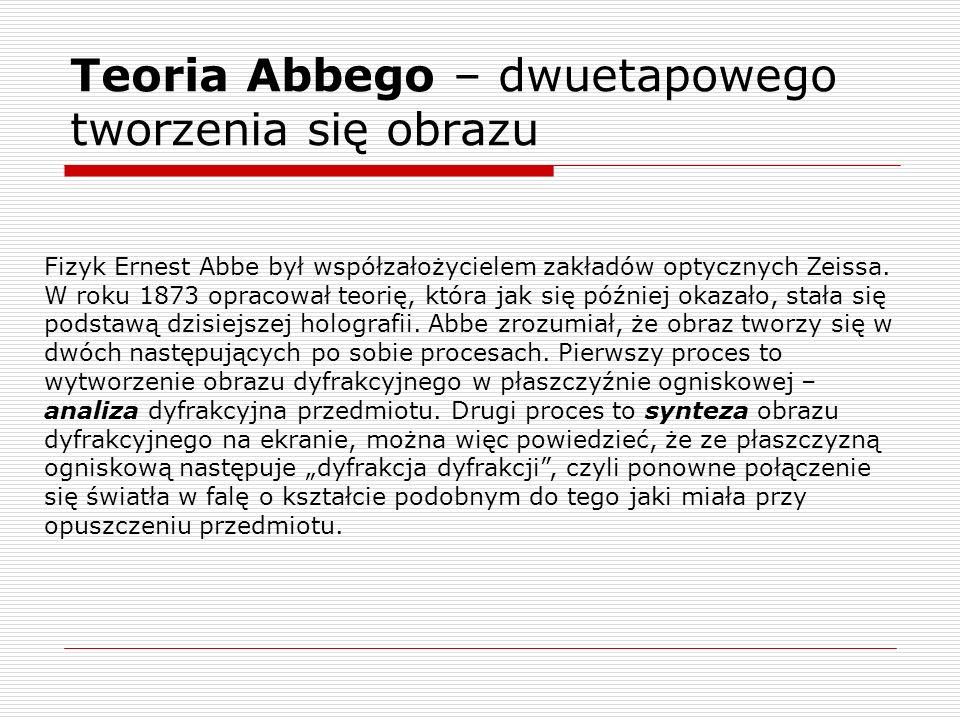 Idea Wolfkego - rozdzielania etapów tworzenia obrazu Polski fizyk Mieczysław Wolfke opracował w 1920r.