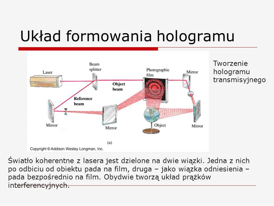 Układ formowania hologramu Tworzenie hologramu transmisyjnego Światło koherentne z lasera jest dzielone na dwie wiązki. Jedna z nich po odbiciu od obi