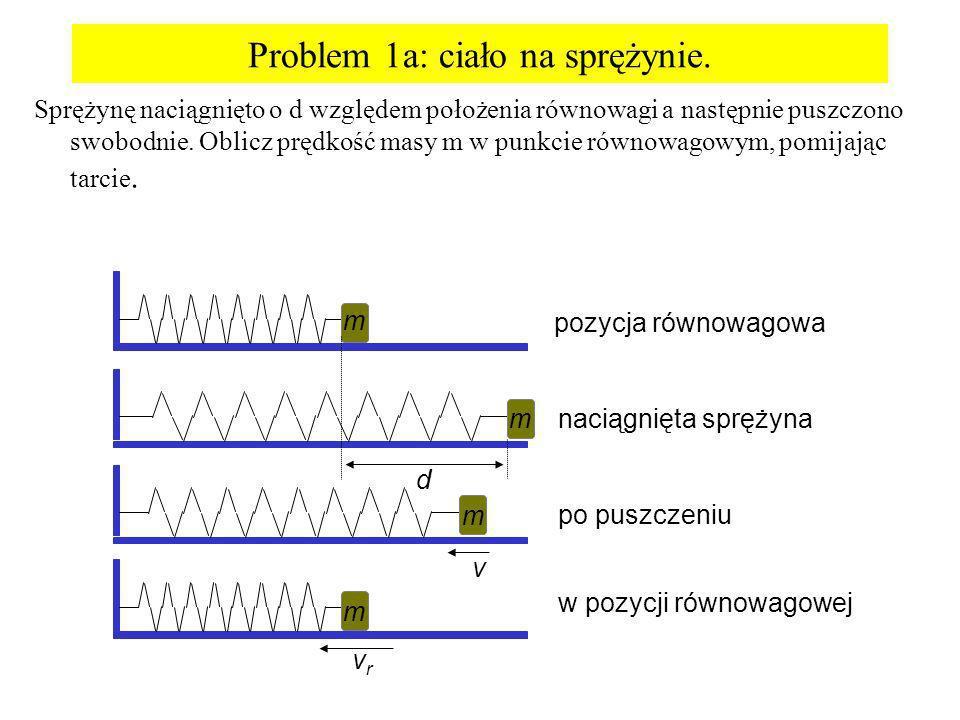 Problem 1a: ciało na sprężynie. Sprężynę naciągnięto o d względem położenia równowagi a następnie puszczono swobodnie. Oblicz prędkość masy m w punkci