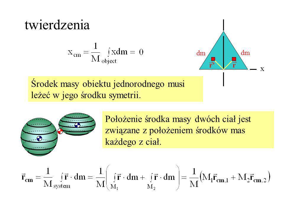 twierdzenia x dm r r Środek masy obiektu jednorodnego musi leżeć w jego środku symetrii. Położenie środka masy dwóch ciał jest związane z położeniem ś
