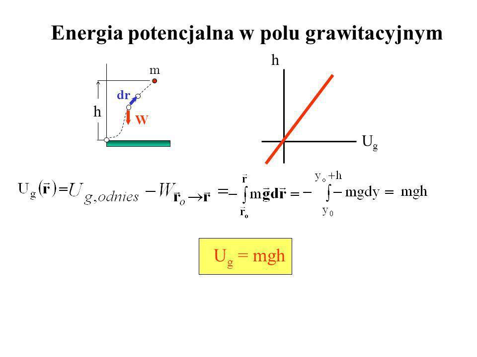 Energia potencjalna w polu grawitacyjnym m W h U g = mgh h UgUg dr