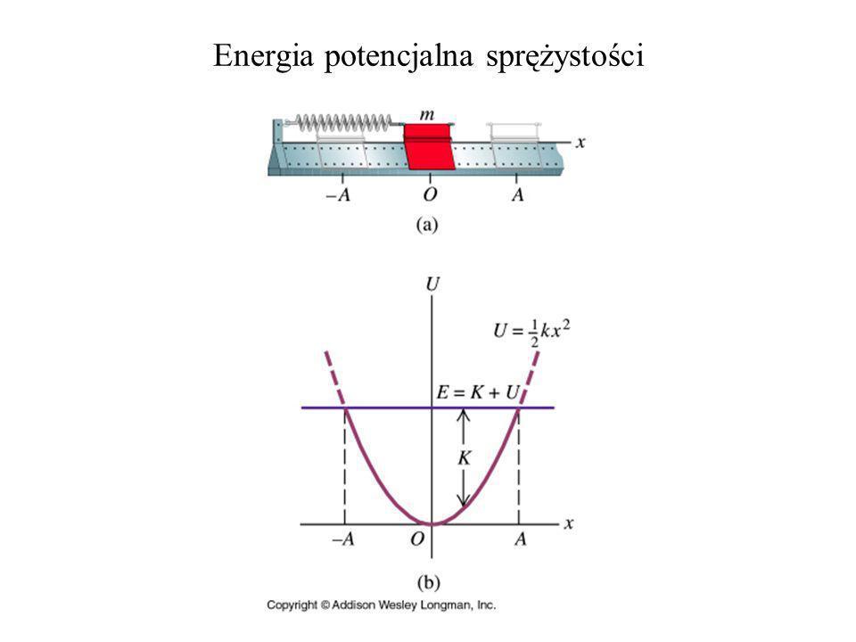 Całkowita energia potencjalna w polu grawitacyjnym (w pobliżu powierzchni) U 0 = 0 U h cm