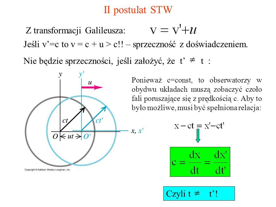 II postulat STW Jeśli v=c to v = c + u > c!! – sprzeczność z doświadczeniem. Nie będzie sprzeczności, jeśli założyć, że t t : Ponieważ c=const, to obs
