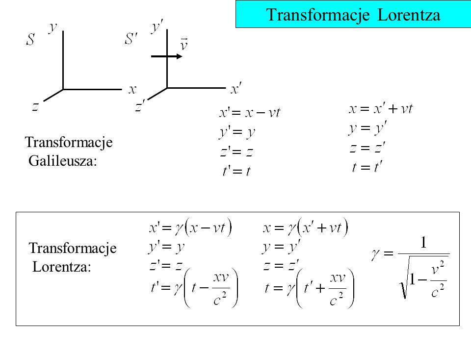 Transformacje Lorentza Transformacje Galileusza: Transformacje Lorentza: