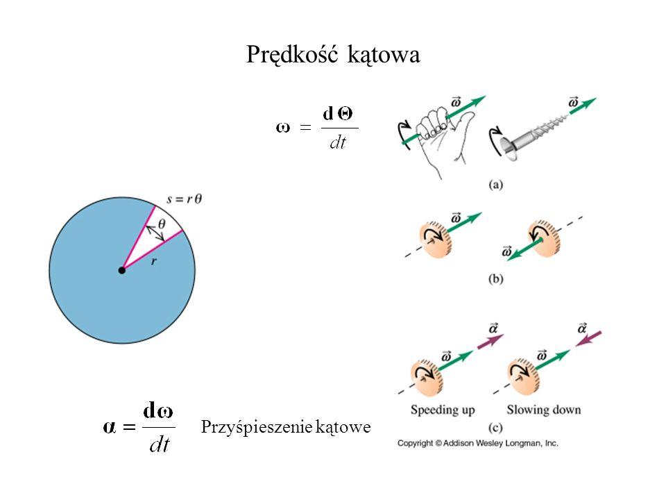 Obrót bryły sztywnej wokół ustalonej osi m1m1 1 y x z r1r1 v1v1 L1L1 1) Rozważmy masę m 1 przyczepioną do pręta o długości 1, który obraca się z prędkością wokół osi z.