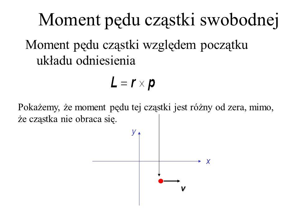 Moment pędu cząstki swobodnej Moment pędu cząstki względem początku układu odniesienia y x v Pokażemy, że moment pędu tej cząstki jest różny od zera,