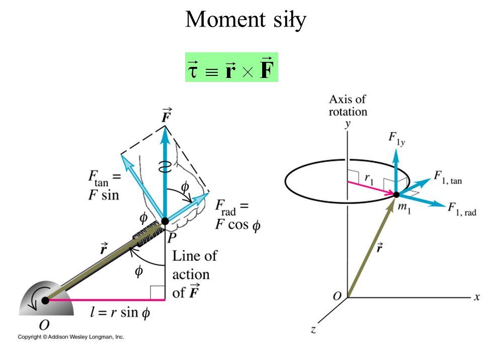 pęd masy m 1 : p 1 = m 1 v 1 gdzie v 1 : v 1 = x 1 moment pędu L 1: L 1 = r 1 x p 1 Składowa r 1 prostopadła do to p 1 (i do v 1 ) to wektor 1 więc składowa z momentu pędu, L z1: L z1 = x p 1 L z1 = 1 x mv 1 lub L z1 = x m( x 1 ) stąd moment pędu, L L z1 = m m1m1 1 y x z r1r1 v1v1 L1L1