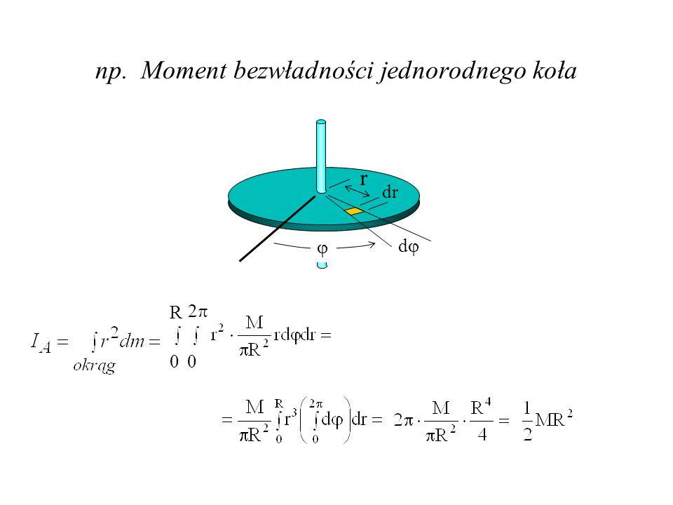 np. Moment bezwładności jednorodnego koła d dr r 0 R 0 2