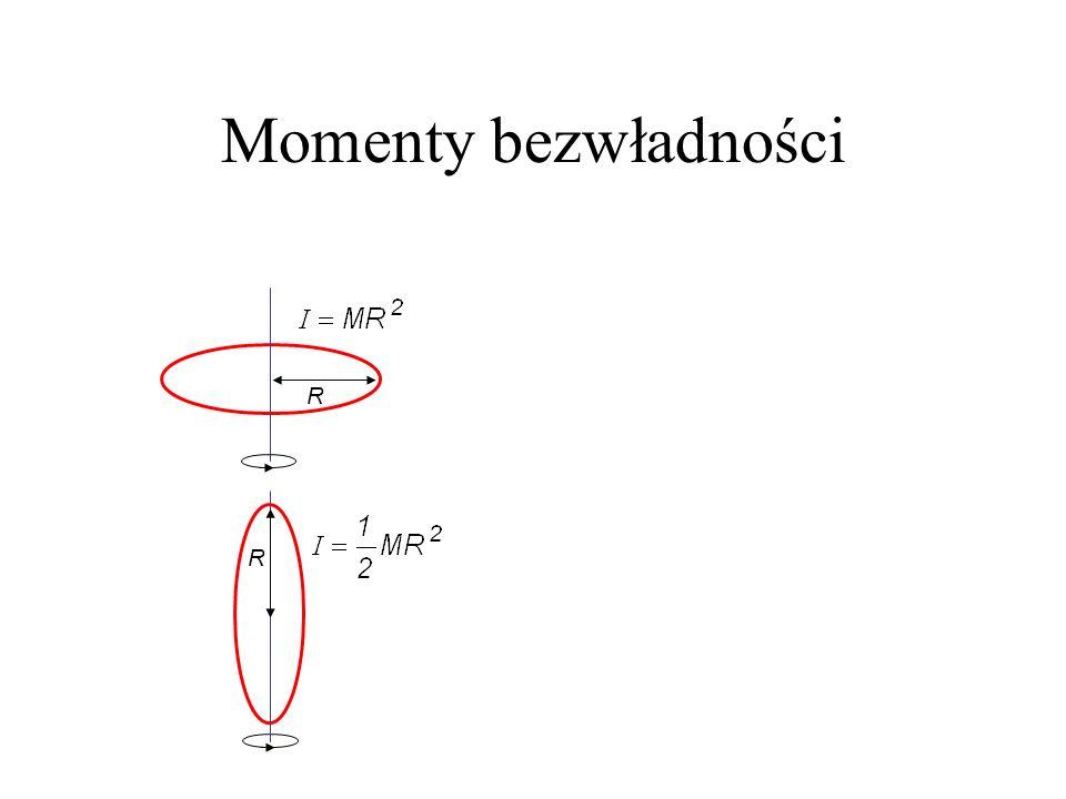 Momenty bezwładności R R