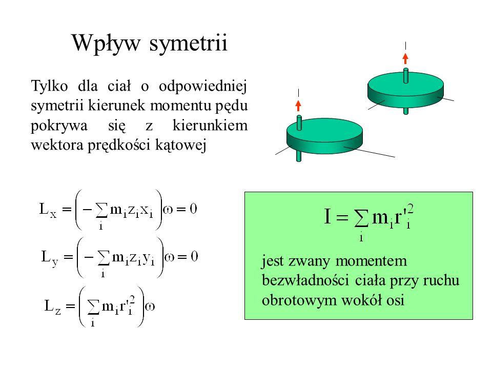 Wpływ symetrii Tylko dla ciał o odpowiedniej symetrii kierunek momentu pędu pokrywa się z kierunkiem wektora prędkości kątowej jest zwany momentem bez