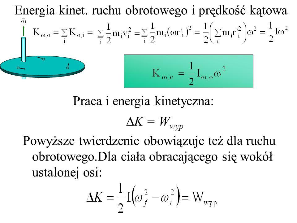 Energia kinet. ruchu obrotowego i prędkość kątowa Praca i energia kinetyczna: K = W wyp Powyższe twierdzenie obowiązuje też dla ruchu obrotowego.Dla c