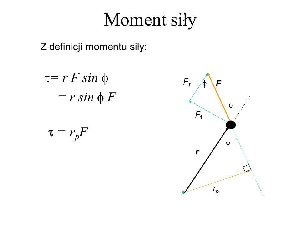 Moment bezwładności A A Układ cząstek : Ciało stałe r dm r i mimi