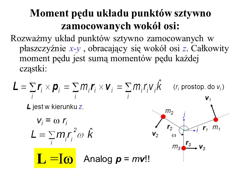 Twierdzenie Steinera I = I CM + MD 2 L D=L/2 M x CM I CM I END