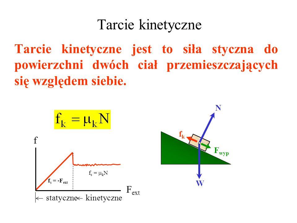 Tarcia statyczne Siła tarcia statycznego jest to siła styczna do powierzchni styku dwóch nieruchomych ciał. W N fsfs F