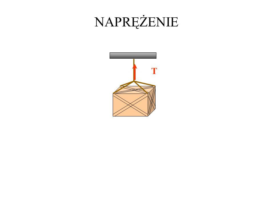 Tarcie kinetyczne Tarcie kinetyczne jest to siła styczna do powierzchni dwóch ciał przemieszczających się względem siebie. W N fkfk F wyp F ext f f s