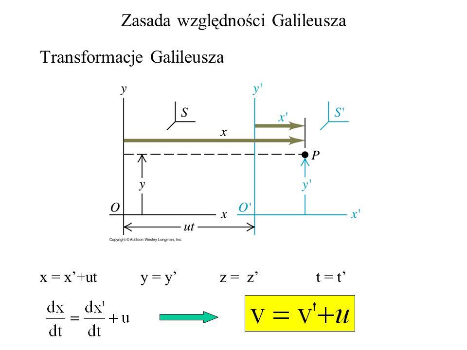 Zasada względności Galileusza Transformacje Galileusza x = x+ut y = y z = z t = t